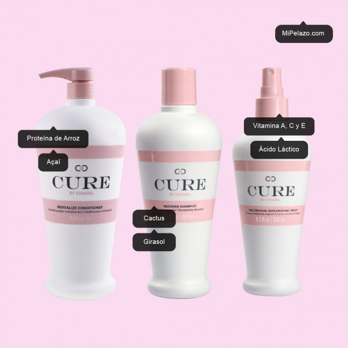 Pack Cure by Chiara by ICON: Champú, Tratamiento y Acabado